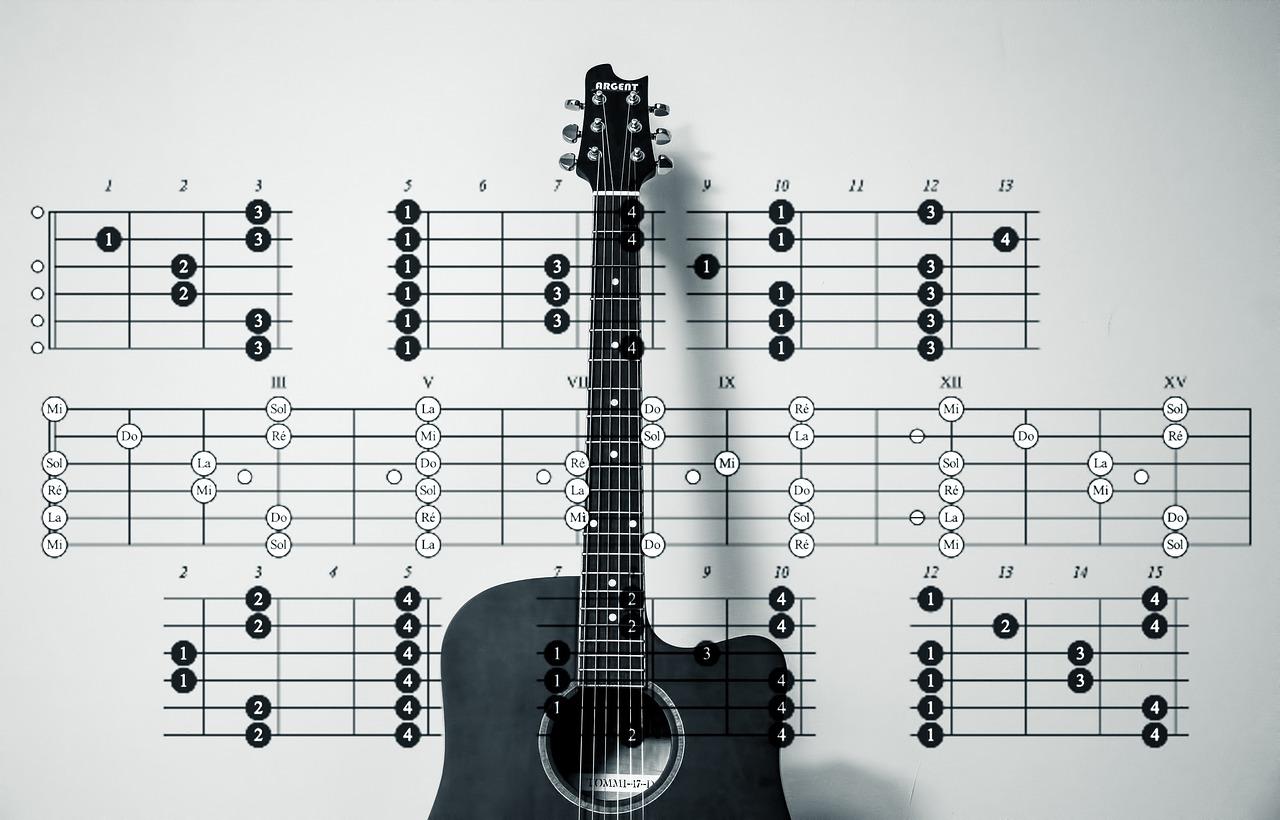ギターの基礎練習は目的に応じて始めればいい