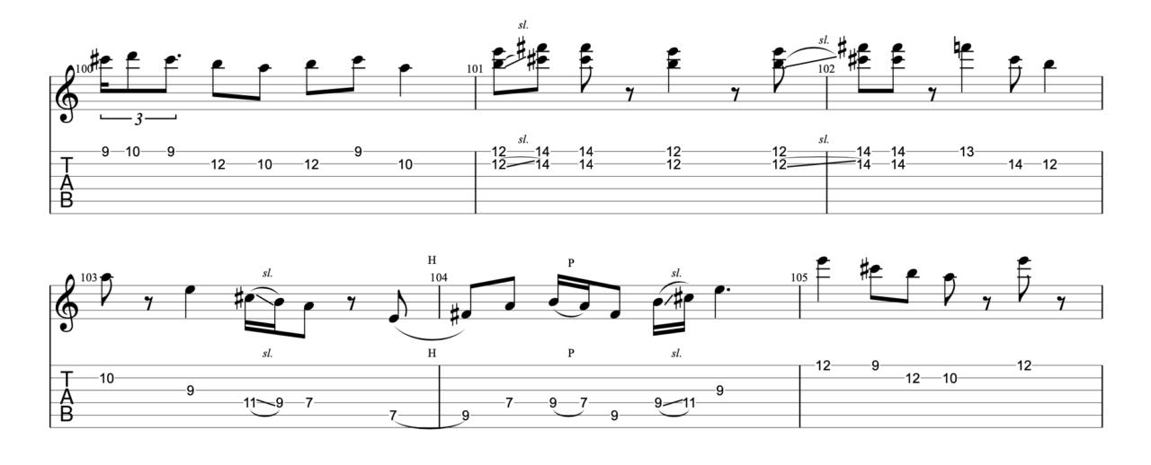 それゆけワンダーランド 間奏(ギターソロ) tab譜