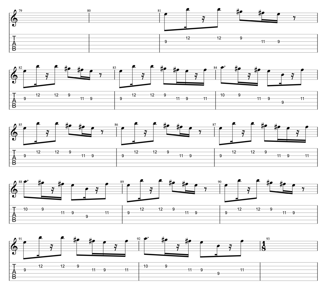 さわがしいまち|beco(騒音のない世界)のギターフレーズ解説!【楽譜(tab譜)付】 Cメロ