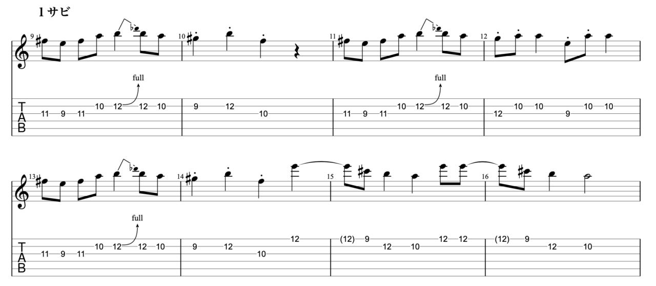 それゆけワンダーランド|beco(騒音のない世界)のギターフレーズ解説 サビメロ