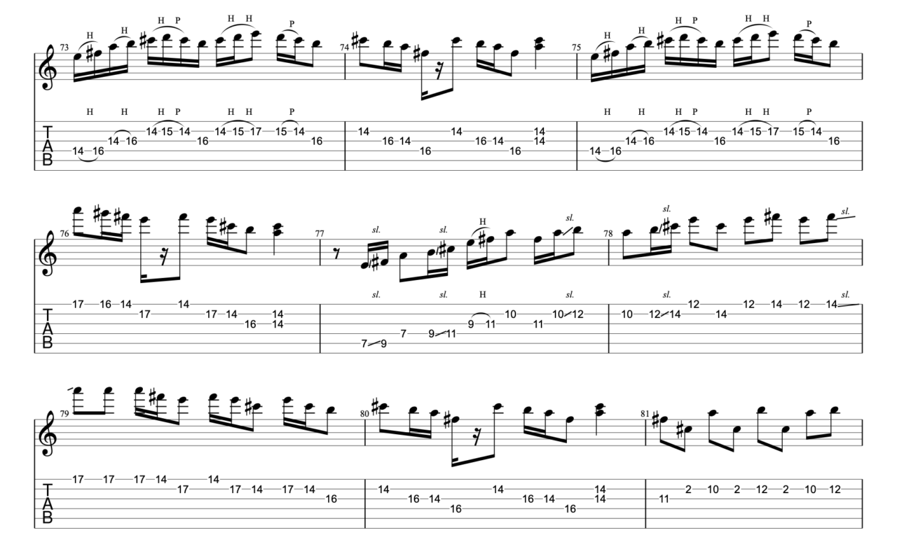 ギターソロ 裸の王様 tab譜