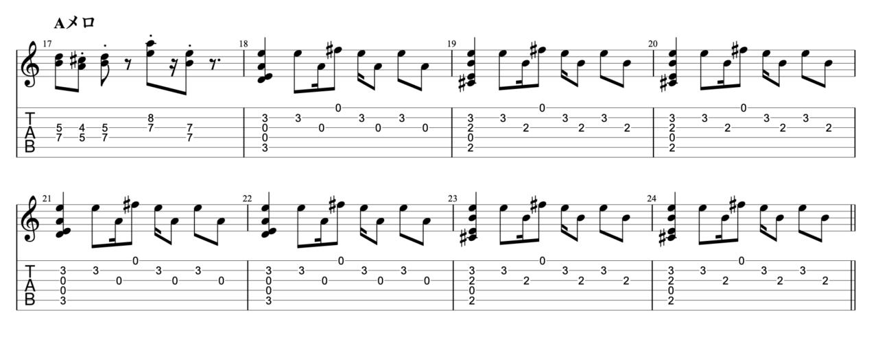 まぼろし|beco(騒音のない世界)のギターフレーズ解説!【楽譜(tab譜)付】 Aメロ