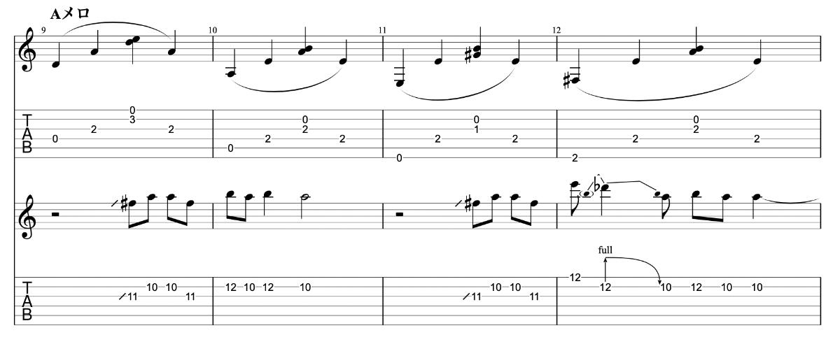 ショートフィルム beco(騒音のない世界)のギターフレーズ解説【楽譜(tab譜)付】