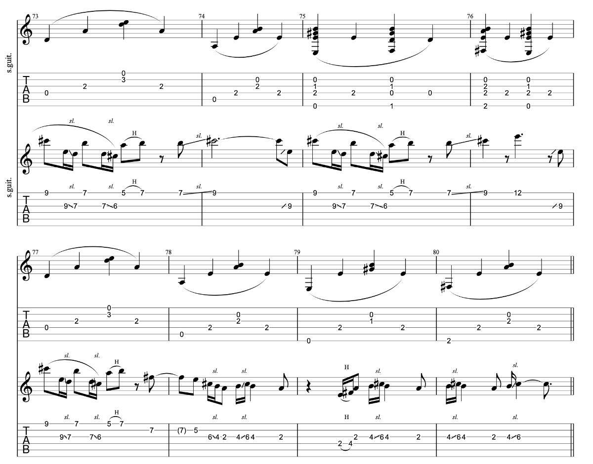 ショートフィルム beco(騒音のない世界)のギターフレーズ解説【楽譜(tab譜)付】2Aメロ