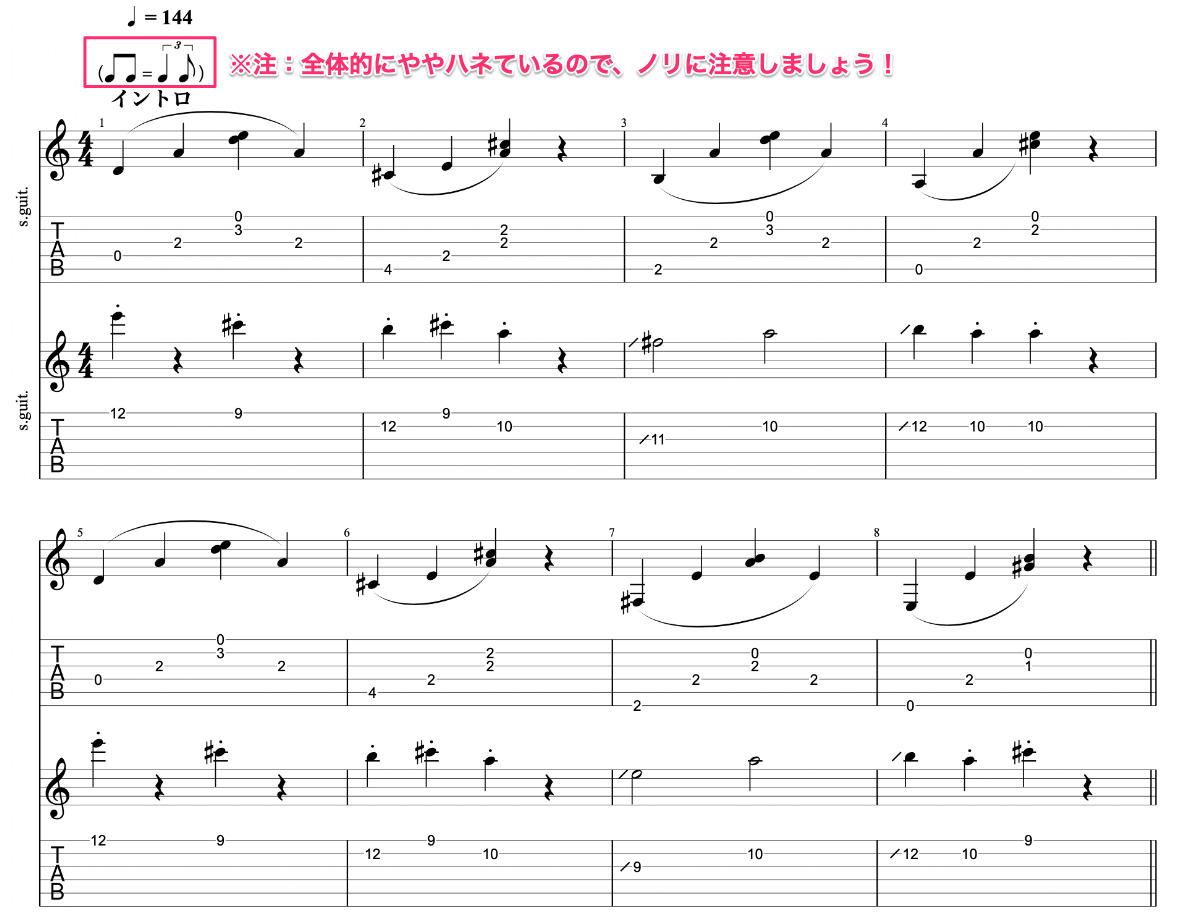 ショートフィルム beco(騒音のない世界)のギターフレーズ解説【楽譜(tab譜)付】イントロ