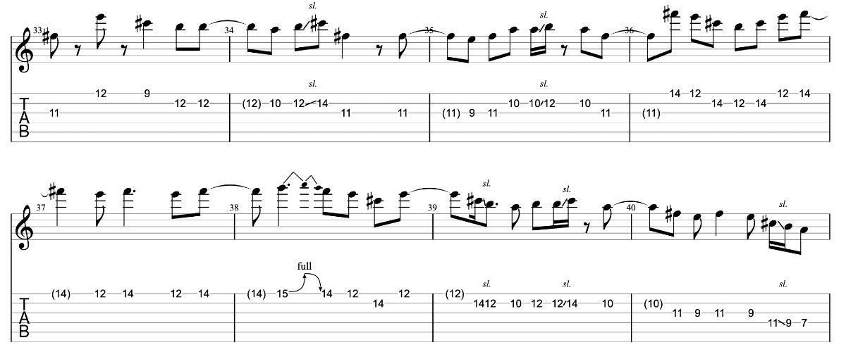 亡霊の女の子|beco(騒音のない世界)のギターフレーズ解説 サビメロ